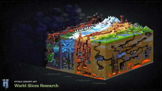 Hytale, génération de la carte, mondes, biomes, zones
