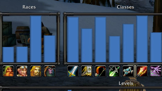 WoW Classic : Blizzard limite l'accès aux données du jeu à l'addon Census