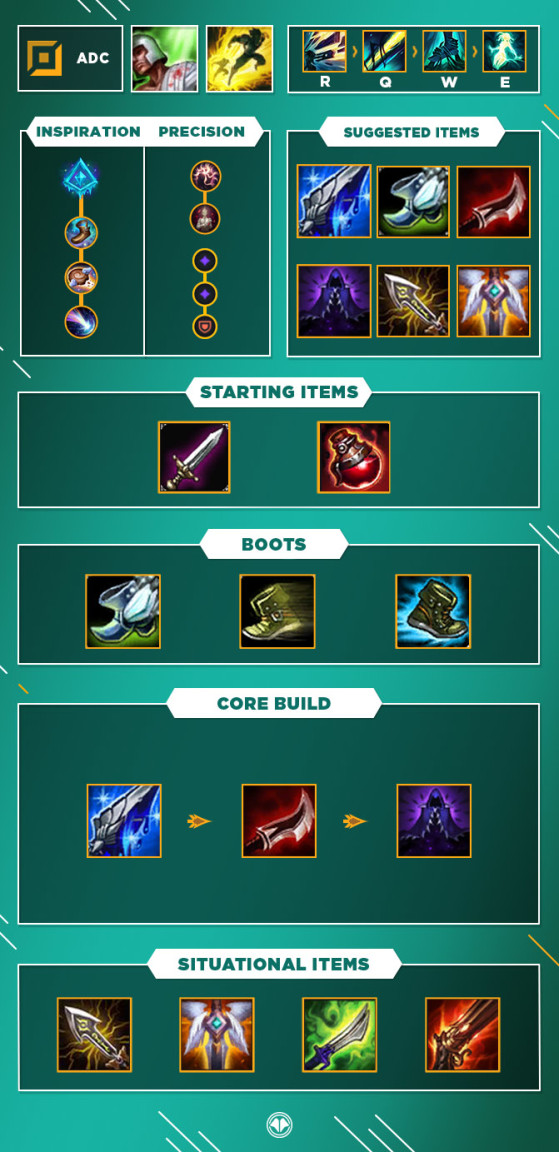Build pour Senna ADC - League of Legends