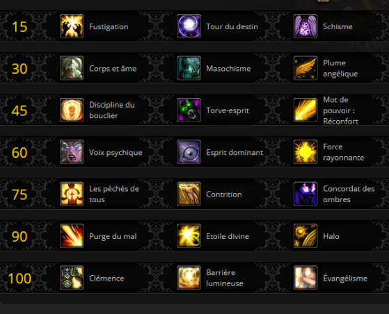 Talents de Battle for Azeroth - World of Warcraft