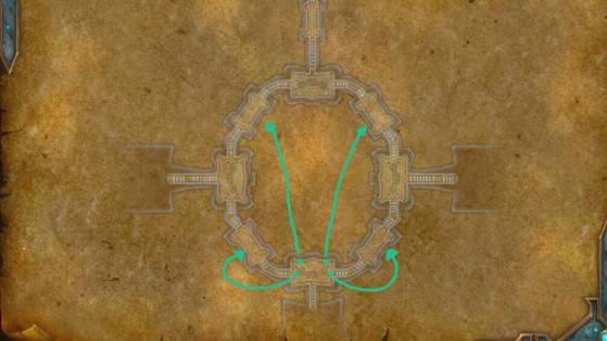 Où mène chaque portail ? - World of Warcraft