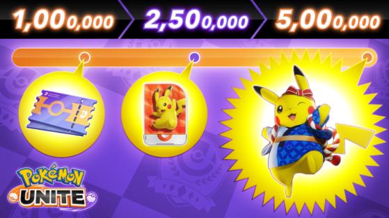 Les 5 millions de préinscriptions atteintes pour Pokémon Unite mobile !