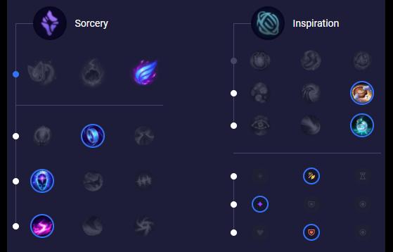 Runes pour Ryze Mid - League of Legends