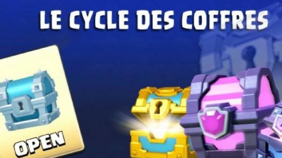 Clash Royale : Cycle des Coffres