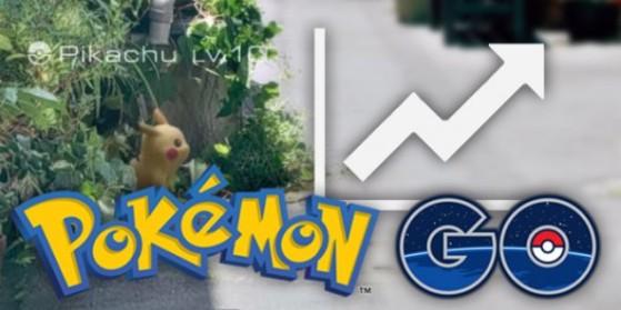 Baisse des chiffres de Pokémon GO