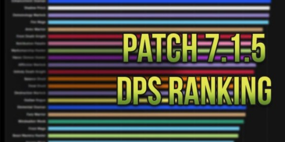 7 1 5 Dps Chart The Future