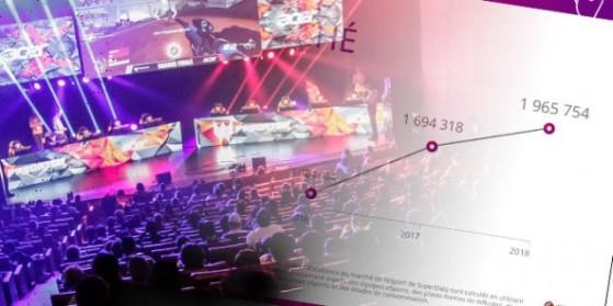 France : l'eSport bat des records