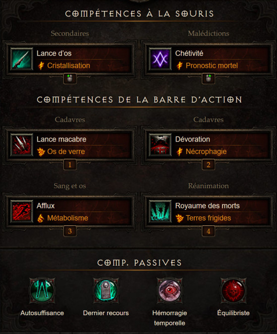 Nécro Support Patch 2.6.1 & Saison15 - Diablo 3