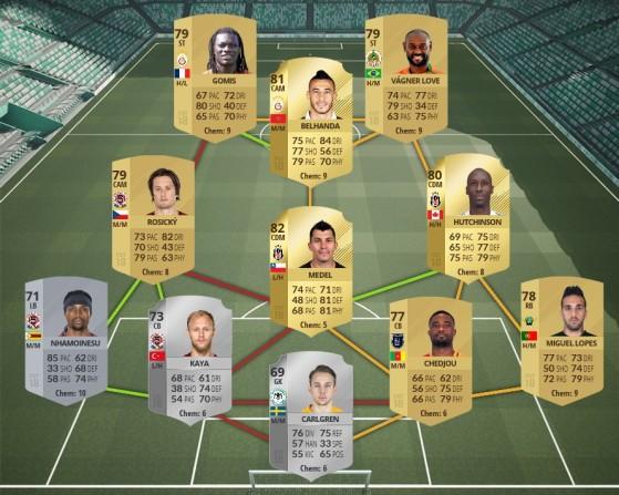 Une affaire de pays - FIFA