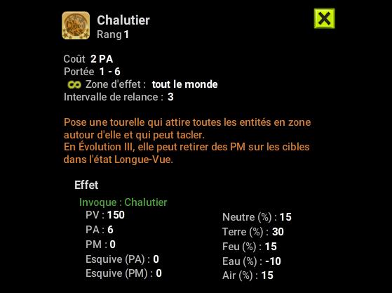 Chalutier - Dofus