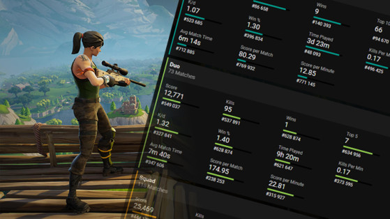 Fortnite : toutes vos statistiques avec Fortnite tracker