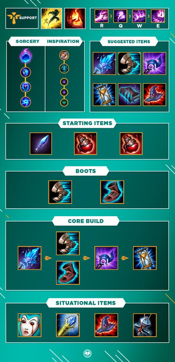 Build pour Vel'Koz support - League of Legends