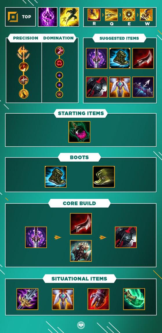 Build pour Pantheon Top - League of Legends