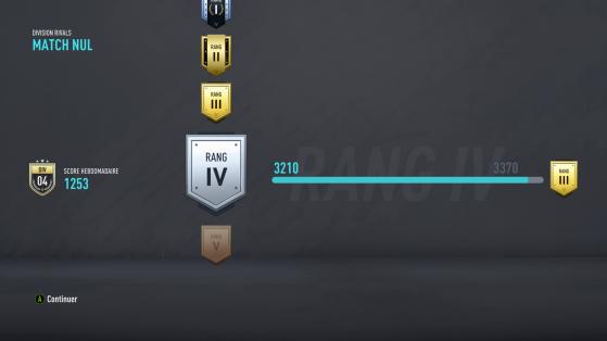 Votre rang de division - FIFA