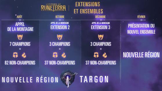 Legends of Runeterra
