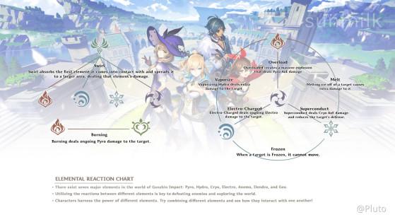 Image de Pluto dans le forum officiel de Genshin Impact - Genshin Impact