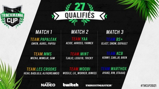 Répartition des équipes qualifiées pour les demi-finales de la TMC 2021 - TrackMania