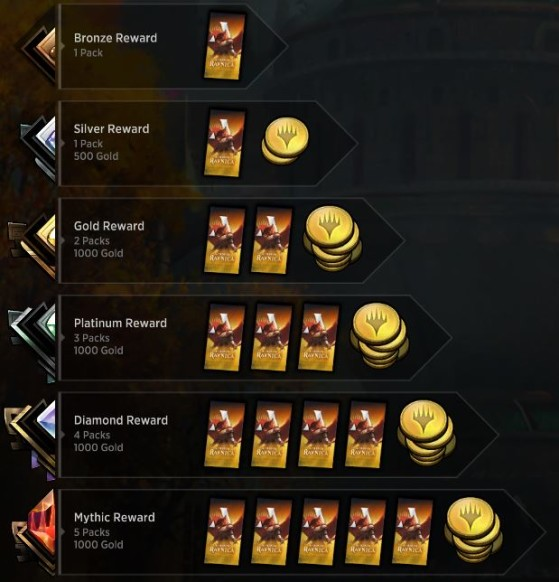 Récompenses mode Construit - Magic Arena