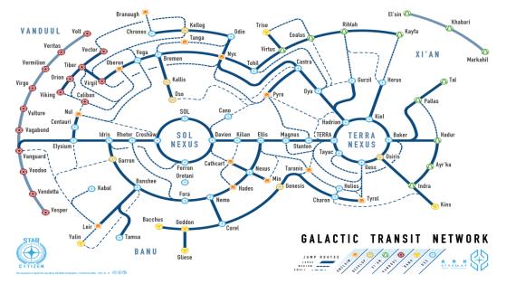 Star Citizen : Bien comprendre la carte de l'univers