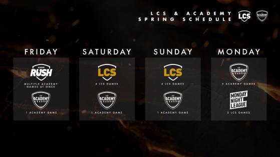 LoL - LCS : Changement du format pour la saison 2020