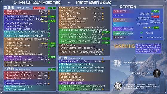 Star Citizen : Mise à jour hebdo de la Roadmap - 21 mars 2020 - New Babbage est prête.