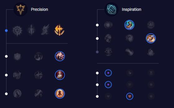 Runes pour Jayce Top - League of Legends