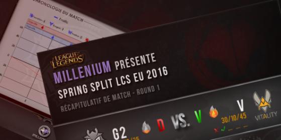 LCS EU Summer S6, VIT vs H2K Match 1