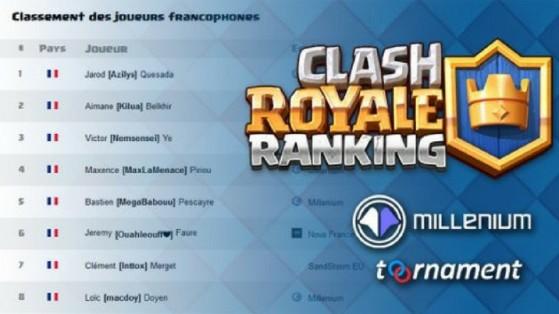 Présentation de Clash Royale Ranking