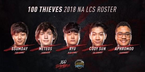 Cody Sun complète les 100 Thieves