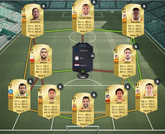 Ajax - FIFA