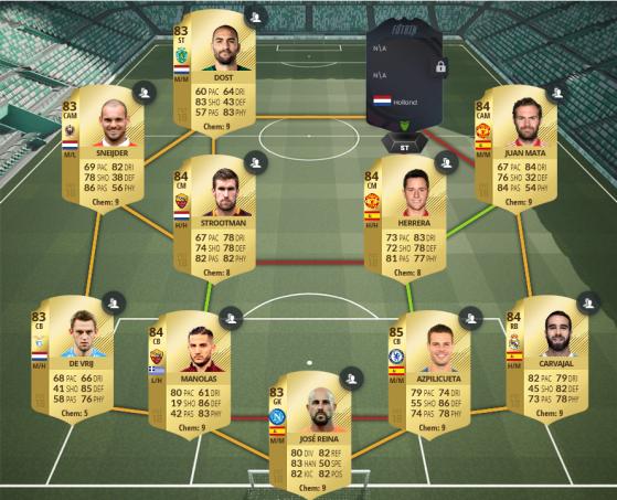 Pays-Bas - FIFA