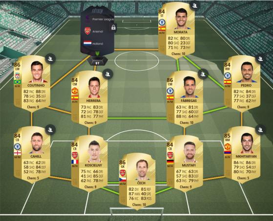 Arsenal - FIFA