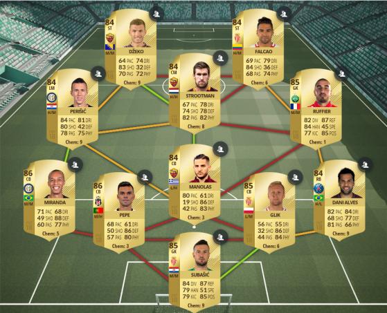 Équipe notée à 85 - FIFA