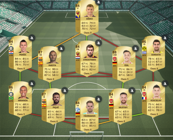 Équipe notée à 86 - FIFA