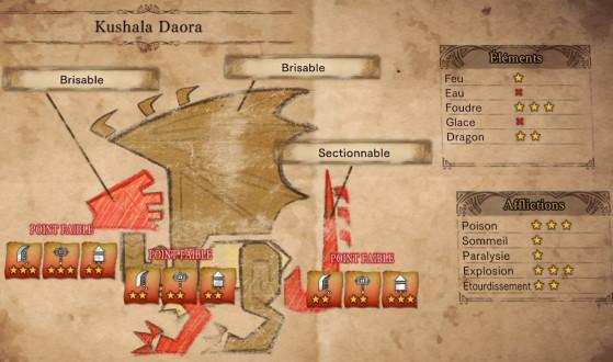 Les ailes et le corps du Kushala Daora sont lourdement blindés, il faudra bien viser - Monster Hunter World