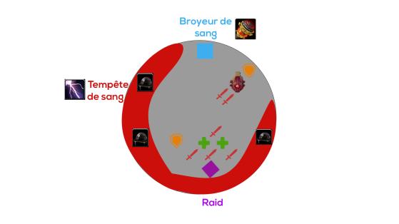 Aperçu du placement lors de la Phase 3 - World of Warcraft