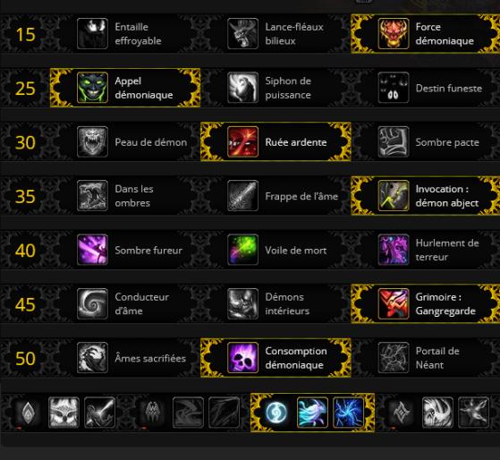 Build Monocible / Raids - World of Warcraft