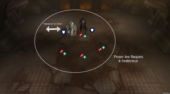 Placement du boss et du raid en Phase 3 - World of Warcraft