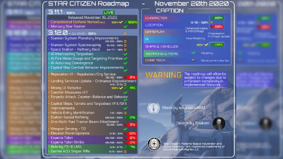 Star Citizen : Mise à jour hebdo de la Roadmap - 20 novembre 2020