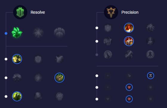 Runes pour Dr. Mundo Top - League of Legends