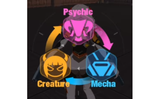 Les 3 types ! - Honkai Impact 3rd