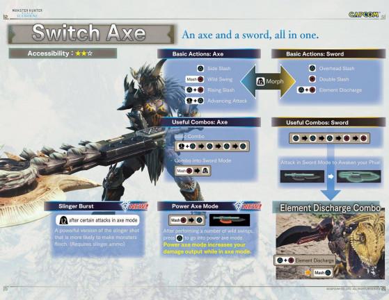 Mhw switch axe build