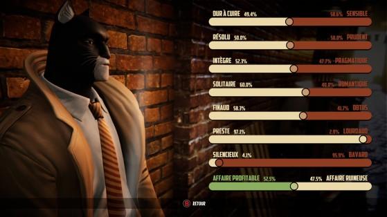 Malgré tout, le jeu enregistrera vos réponses et dressera un profil de