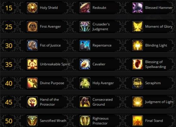 Talents de Shadowlands - World of Warcraft