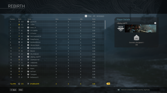 CharlieIntel - Call of Duty Warzone