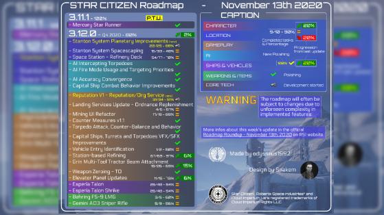 Star Citizen : Mise à jour hebdo de la Roadmap - 13 novembre 2020
