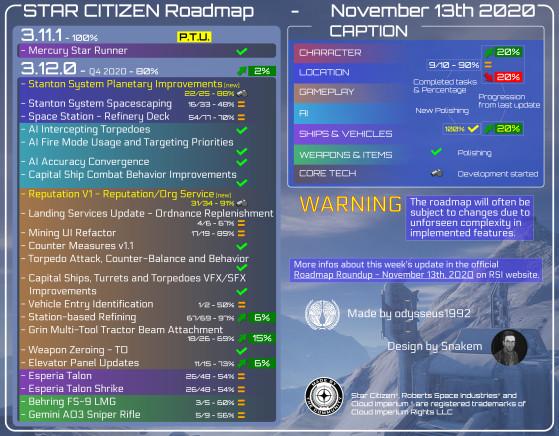 (Cliquez sur l'image pour l'agrandir) - Star Citizen