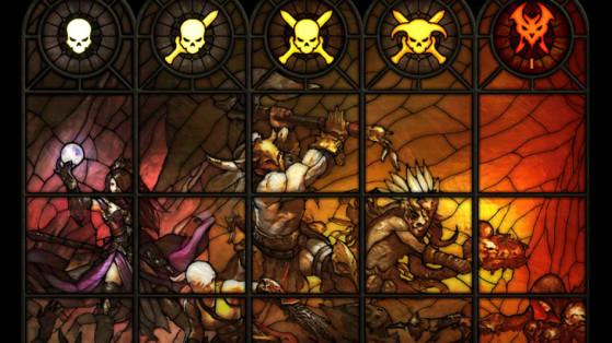 Diablo 3 : Modes de difficulté, Tourment, débloquer