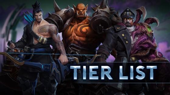 Tier List Heroes of the storm