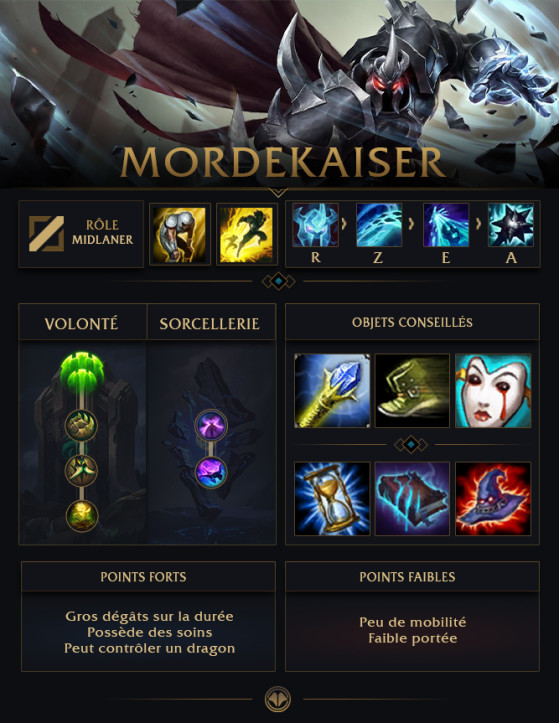 Guide pour Mordekaiser Bot - League of Legends
